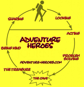 AdventureHeroEsGraphic